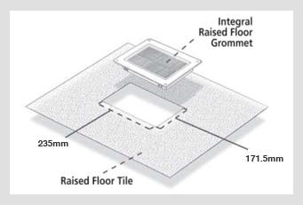 Floor Sealing Systems